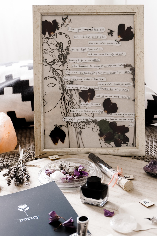 Der Welttag der Poesie